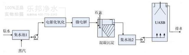 年产15万吨甲醇三塔精馏工艺设计