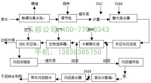 采矿废水处理用聚丙烯酰胺工艺流程图